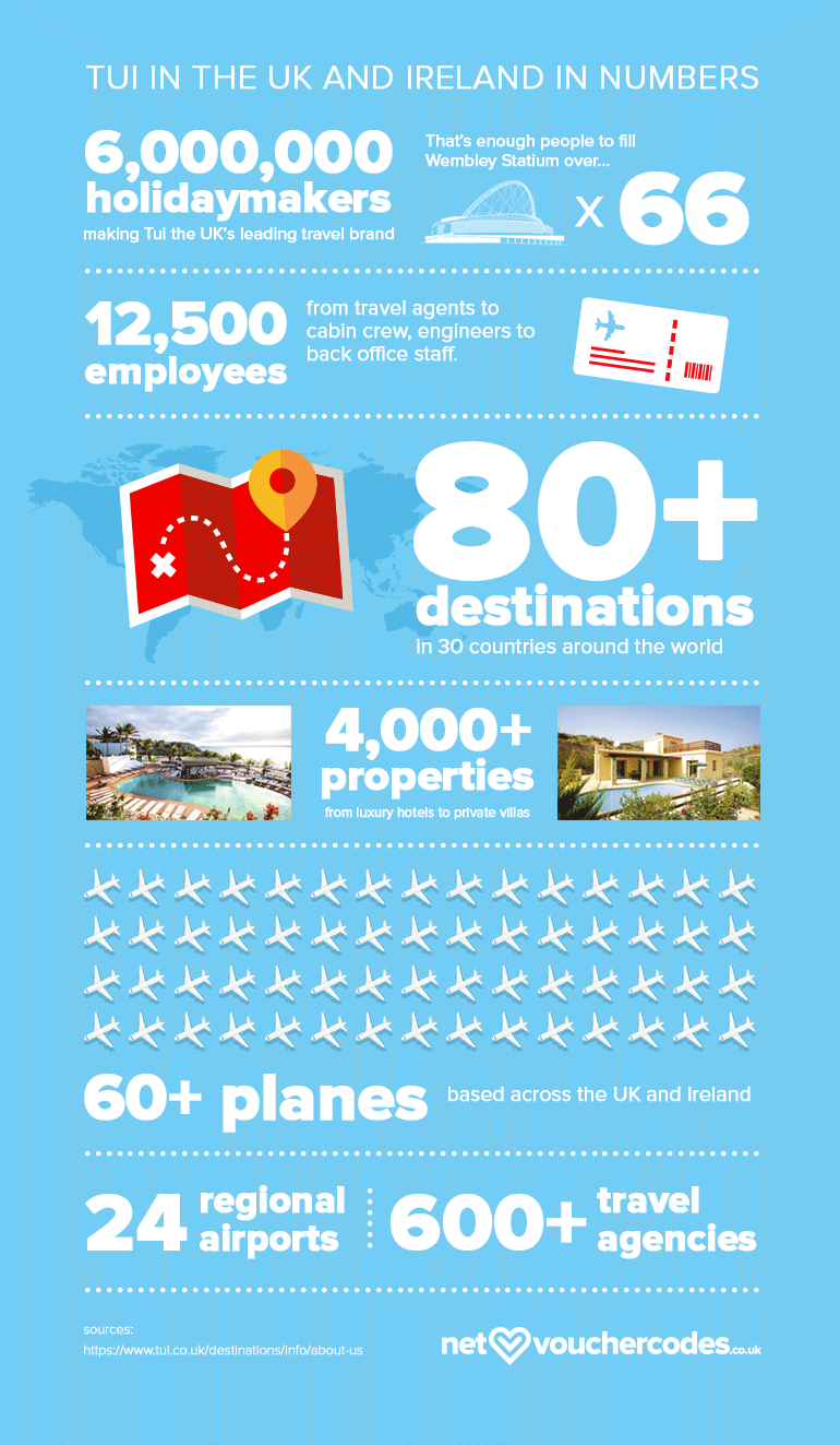 TUI uk ireland infographic